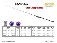 M&W Pandora MK2 Slow Jigging ROD 5SP
