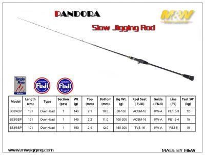 M&W Pandora MK2 Slow Jigging ROD 5SP
